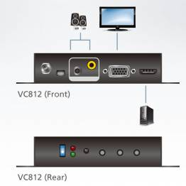 Convertitore HDMI a VGA/Audio con Scaler, VC812